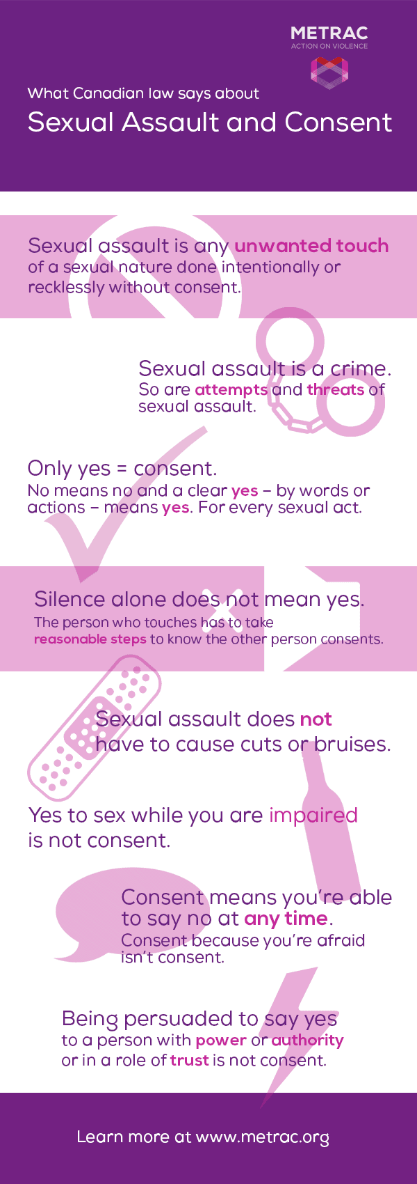 sexual.assault.law.infographic